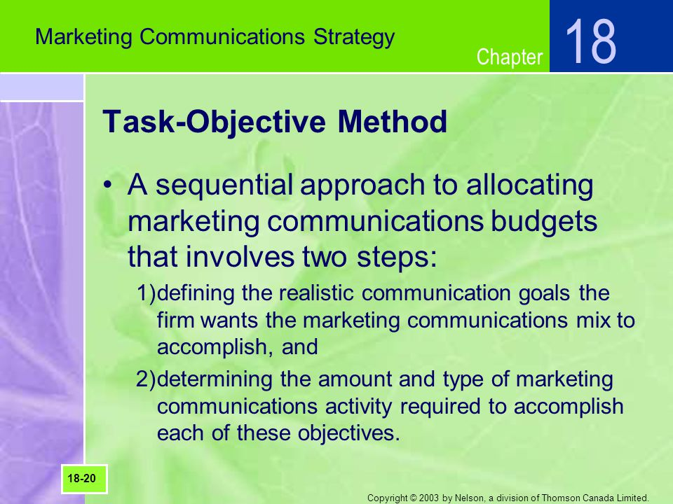 Task-Objective Method