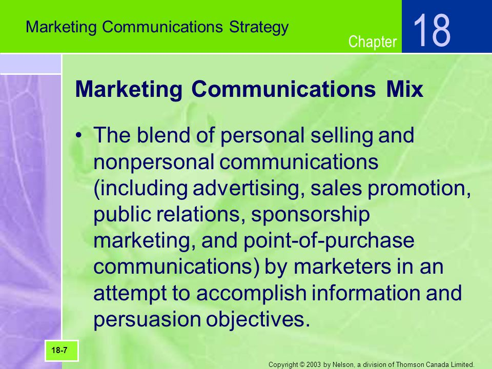 Marketing Communications Mix
