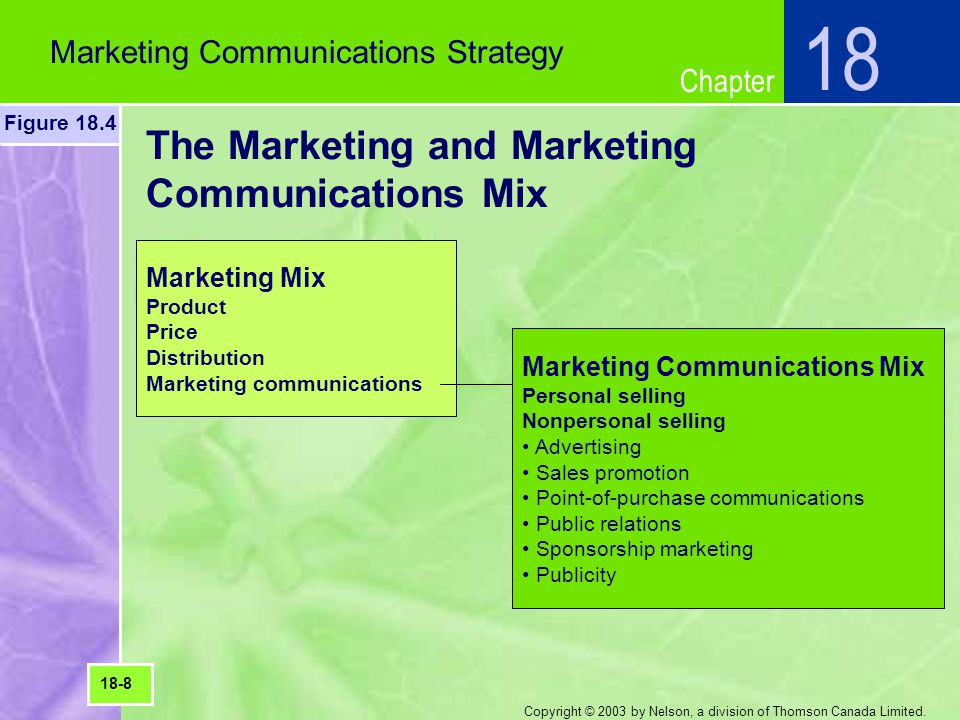 The Marketing and Marketing Communications Mix