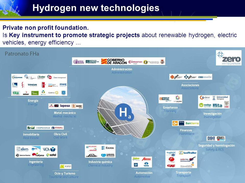 Hydrogen new technologies