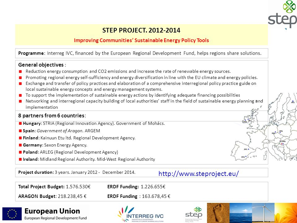 Improving Communities' Sustainable Energy Policy Tools