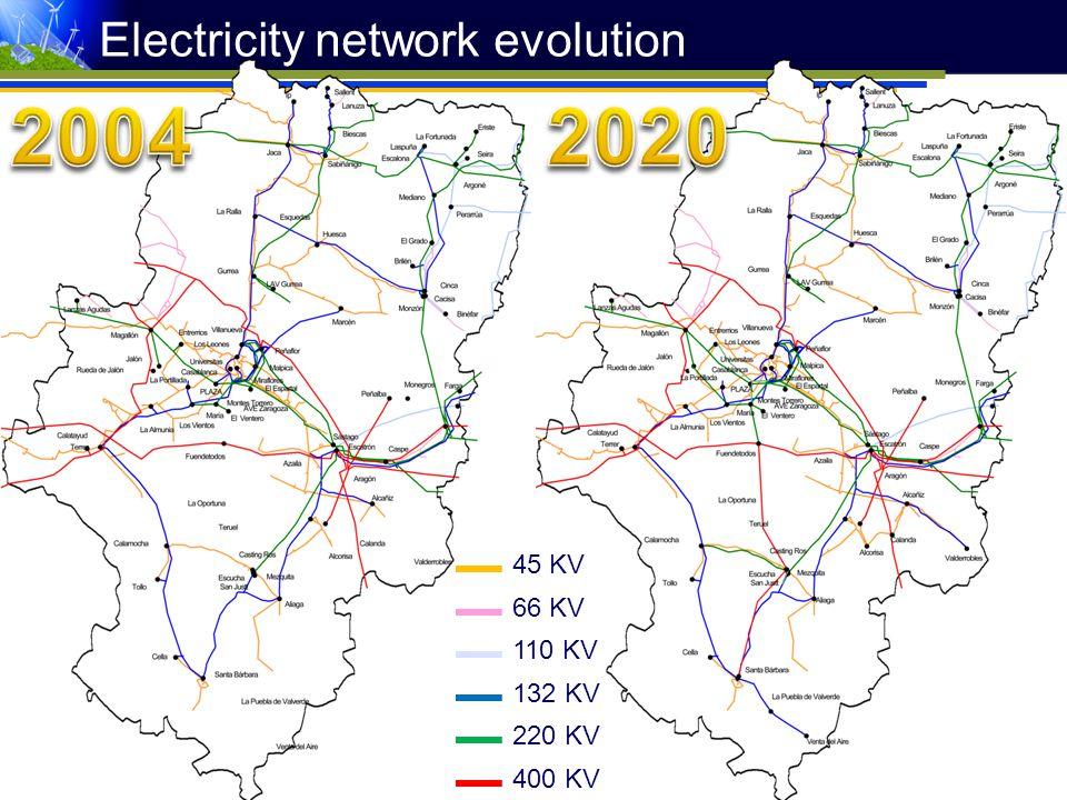 2004 2020 Electricity network evolution 45 KV 66 KV 110 KV 132 KV