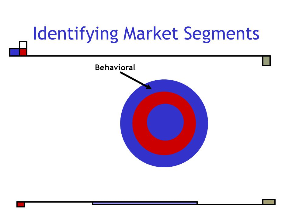 Identifying Market Segments