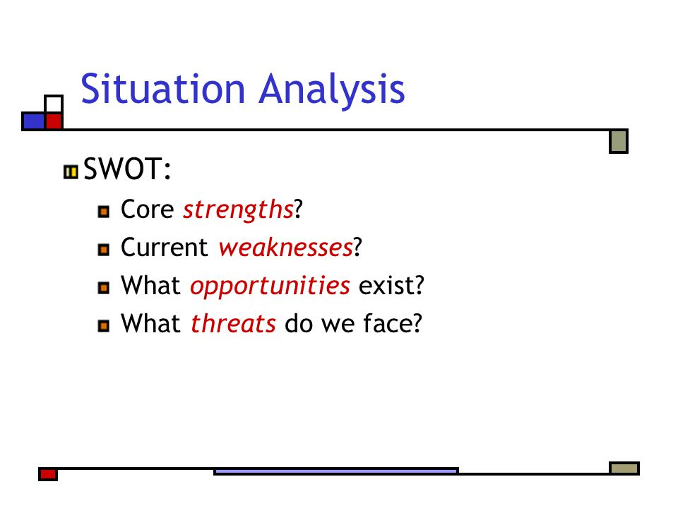 Situation Analysis SWOT: Core strengths Current weaknesses