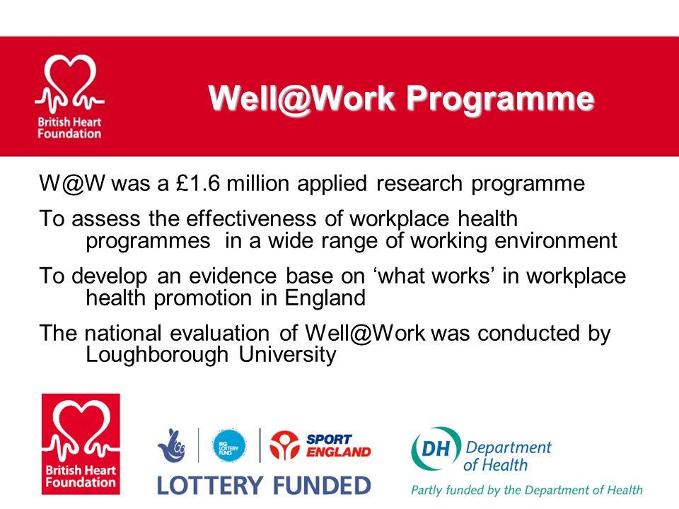 Well@Work Programme W@W was a £1.6 million applied research programme