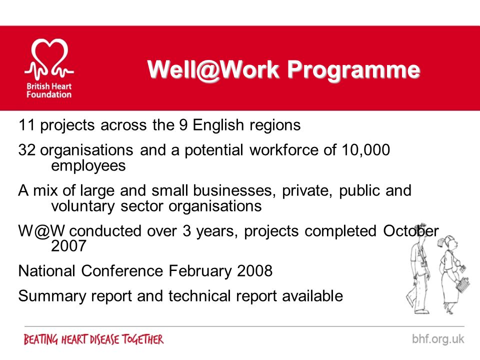 Well@Work Programme 11 projects across the 9 English regions
