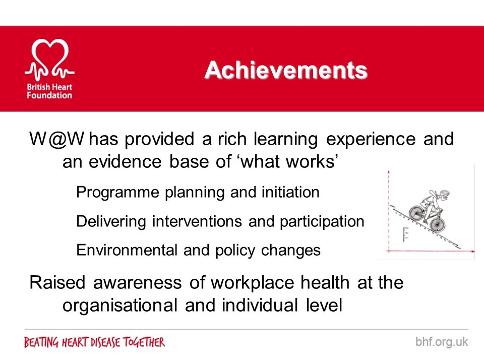 Achievements W@W has provided a rich learning experience and an evidence base of 'what works' Programme planning and initiation.