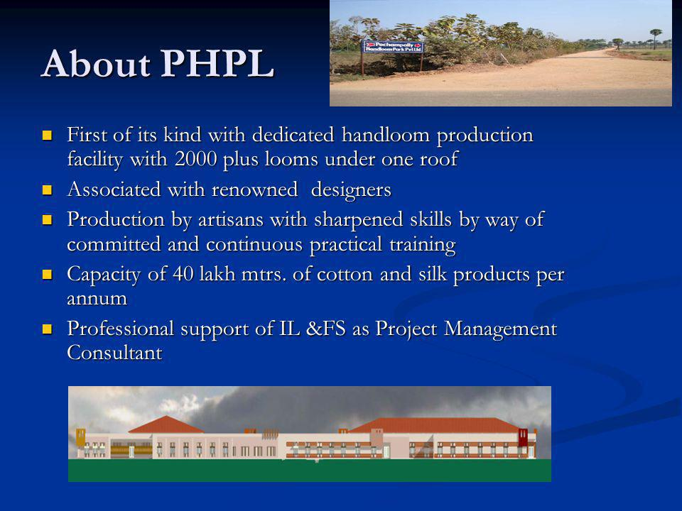 About PHPL First of its kind with dedicated handloom production facility with 2000 plus looms under one roof.