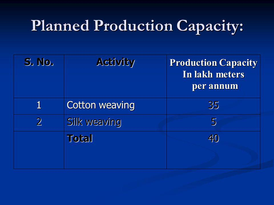 Planned Production Capacity: