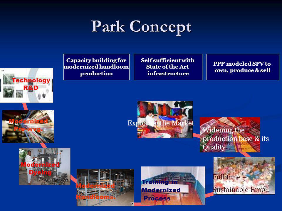 Park Concept Exploring the Market