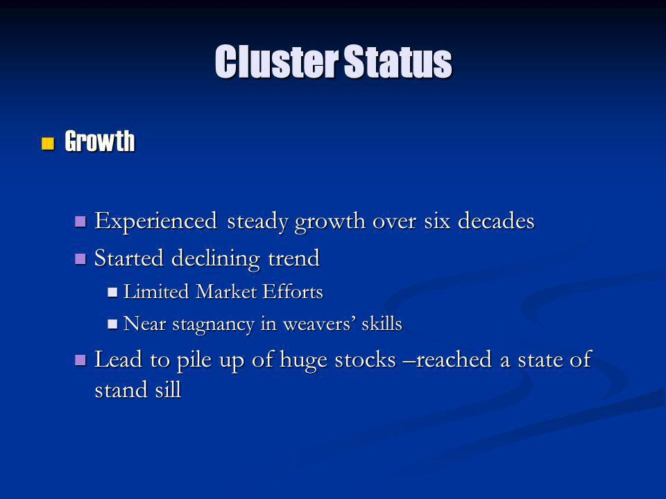 Cluster Status Growth Experienced steady growth over six decades
