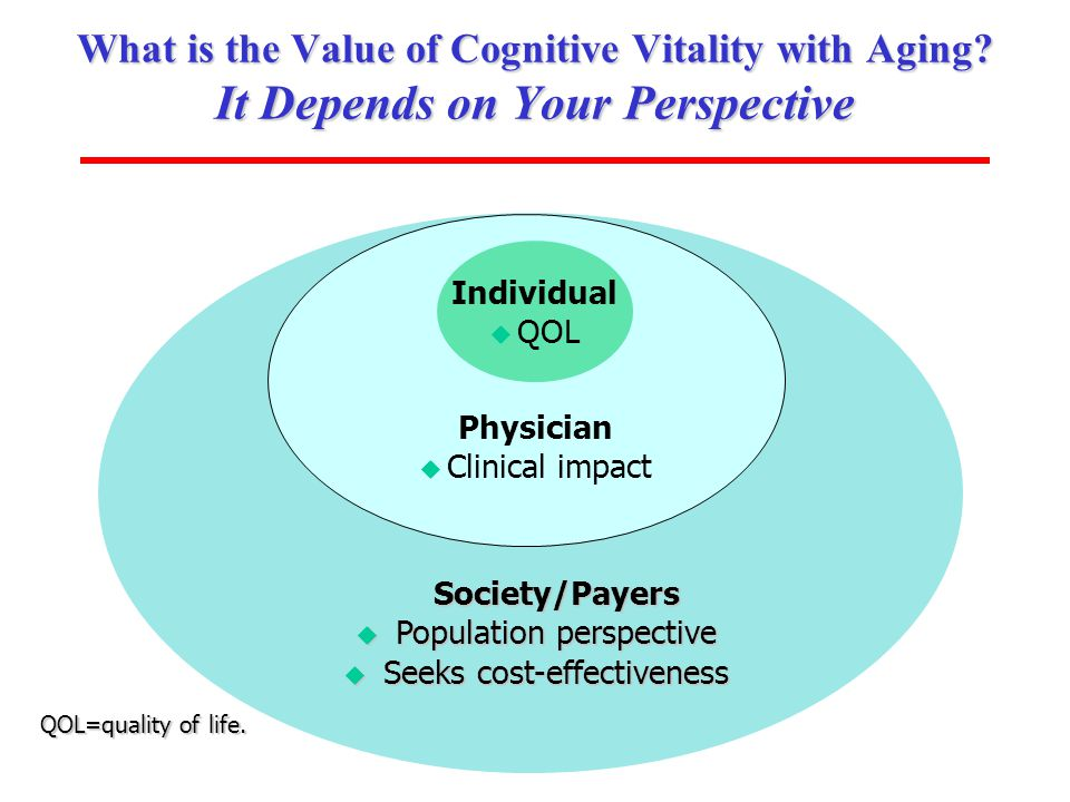What is the Value of Cognitive Vitality with Aging