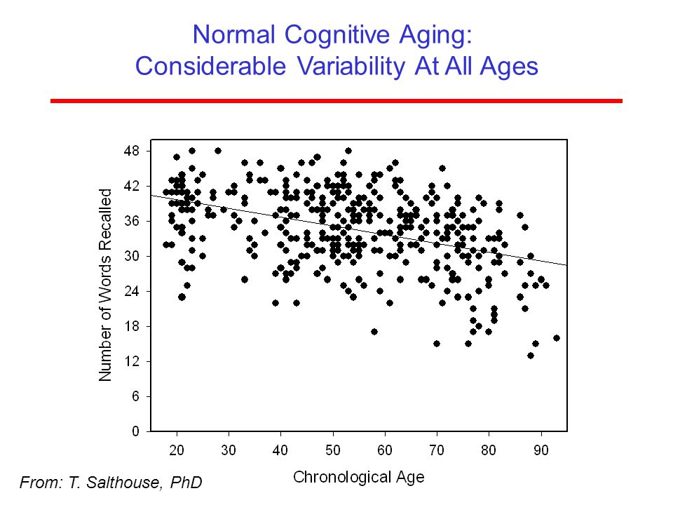 Normal Cognitive Aging: Considerable Variability At All Ages