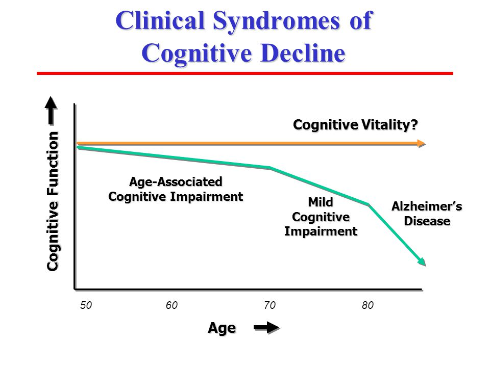 Clinical Syndromes of Cognitive Decline