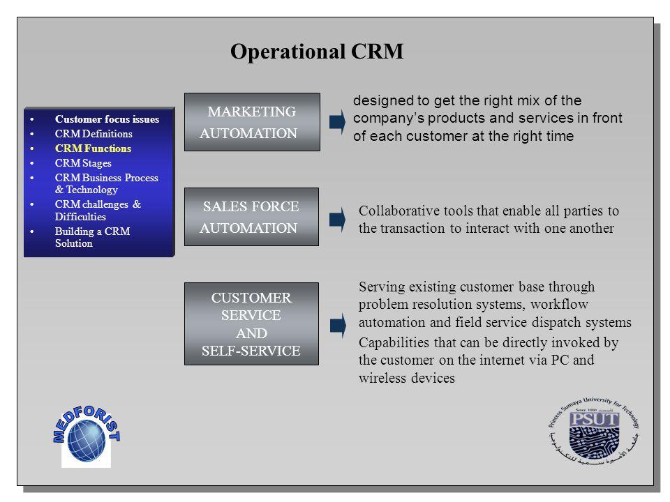 MEDFORIST Operational CRM