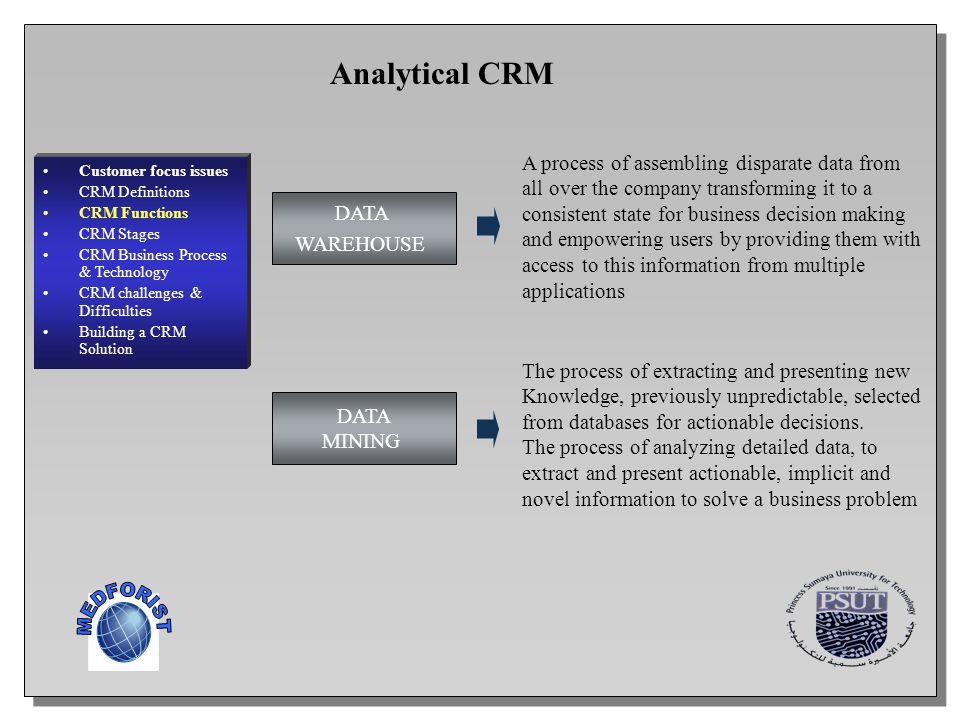 MEDFORIST Analytical CRM