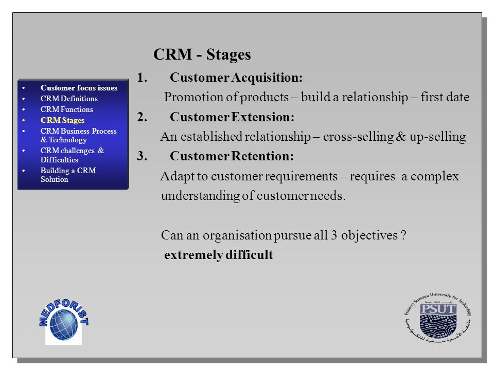 MEDFORIST CRM - Stages Customer Acquisition: