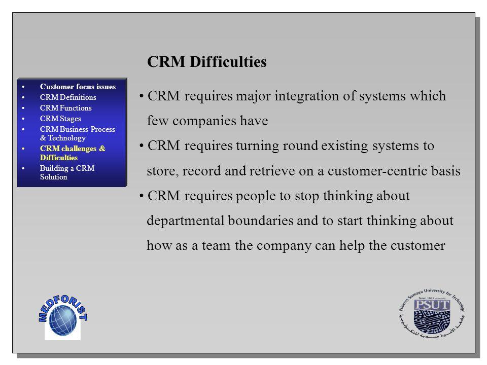 MEDFORIST CRM Difficulties