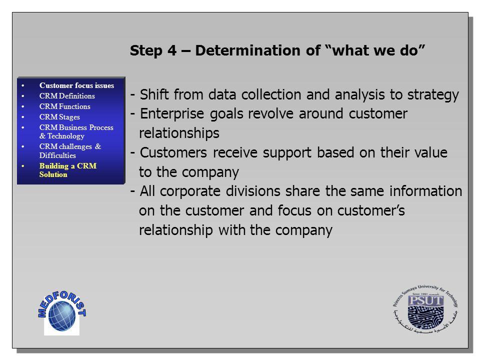 MEDFORIST Step 4 – Determination of what we do