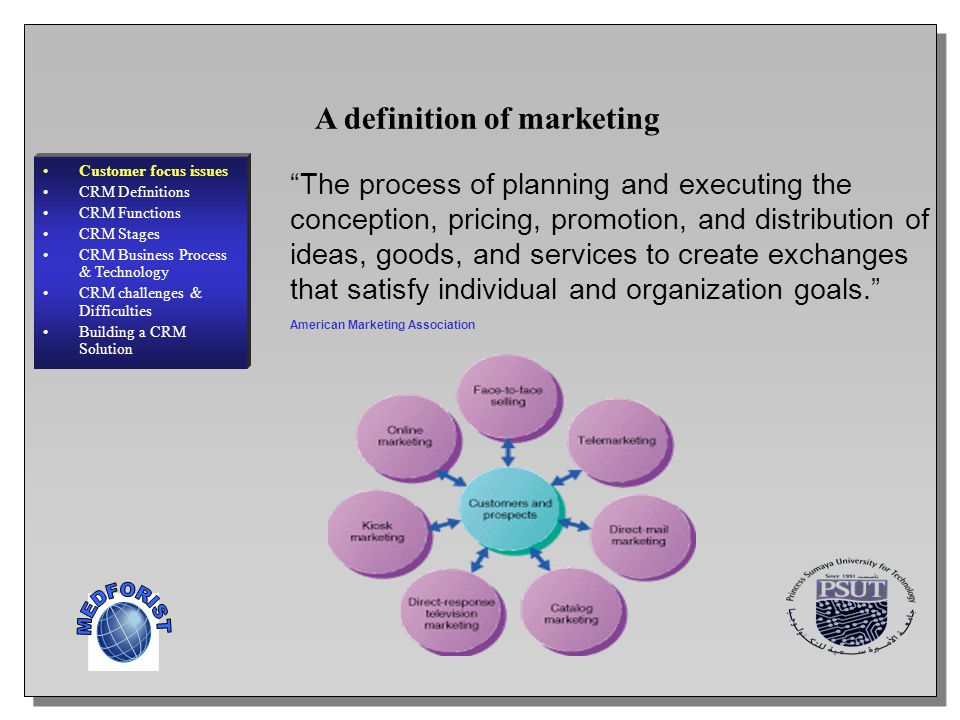 The issue of defining marketing