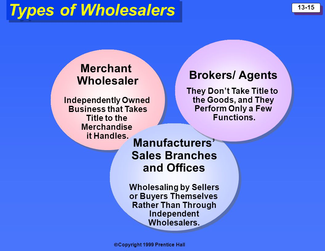They Don't Take Title to Wholesaling by Sellers