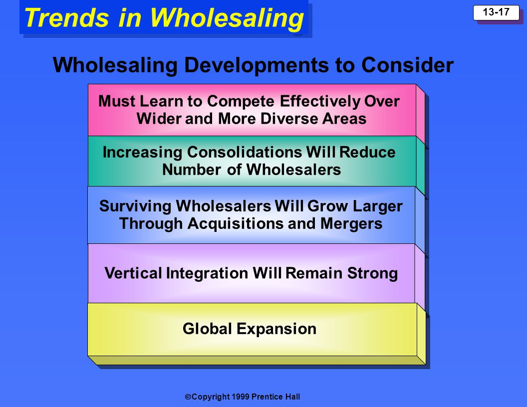 Trends in Wholesaling Wholesaling Developments to Consider