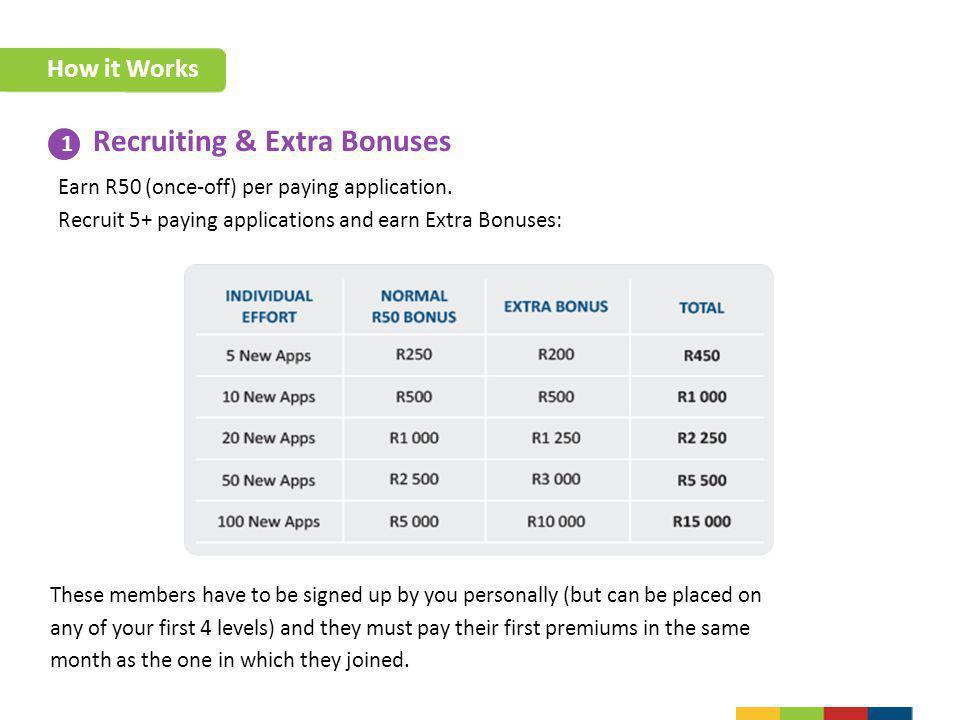 1 Recruiting & Extra Bonuses