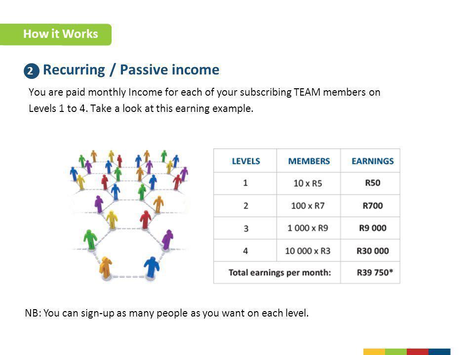 2 Recurring / Passive income