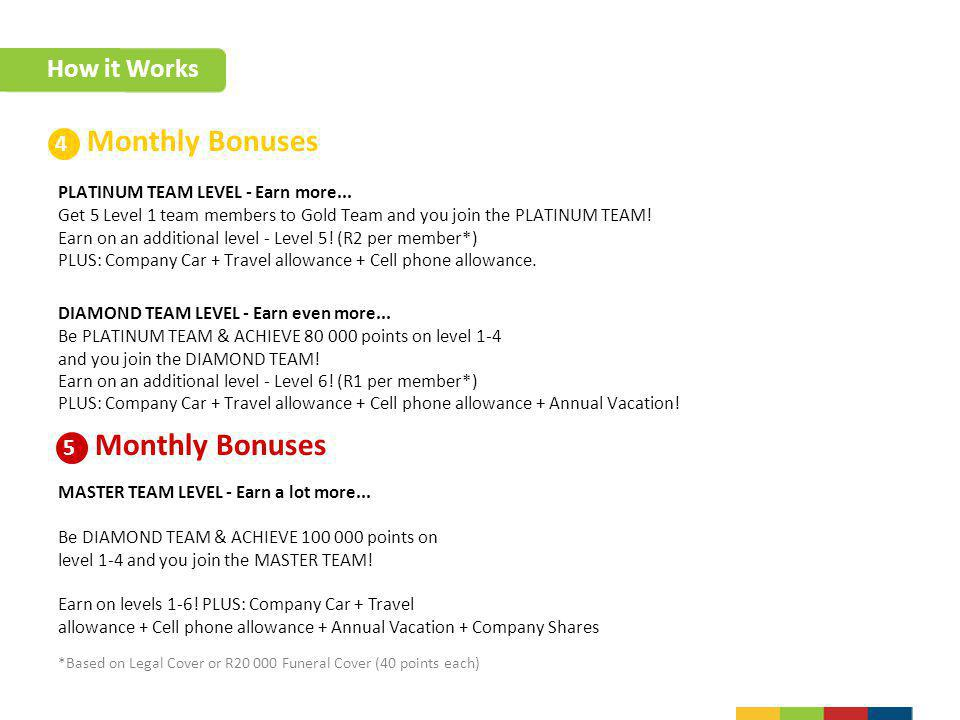 How it Works 4 Monthly Bonuses 5 Monthly Bonuses