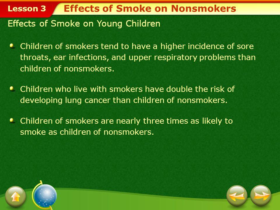Effects of Smoke on Nonsmokers