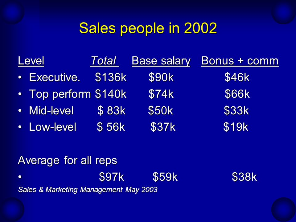Sales people in 2002 Level Total Base salary Bonus + comm