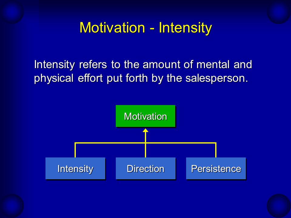 Motivation - Intensity