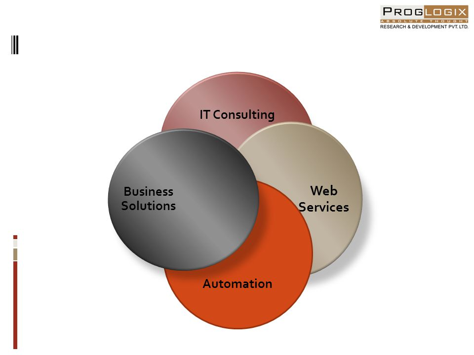 IT Consulting Web Services Automation Business Solutions