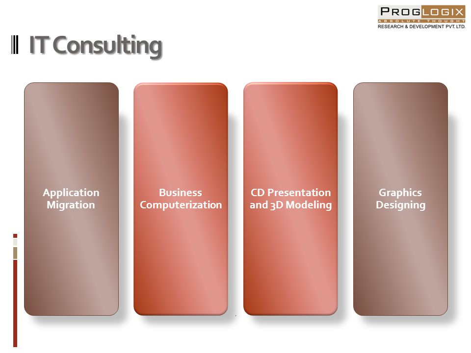 IT Consulting Application Migration Business Computerization