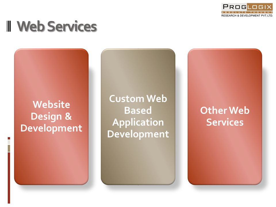 Website Design & Development Custom Web Based Application Development