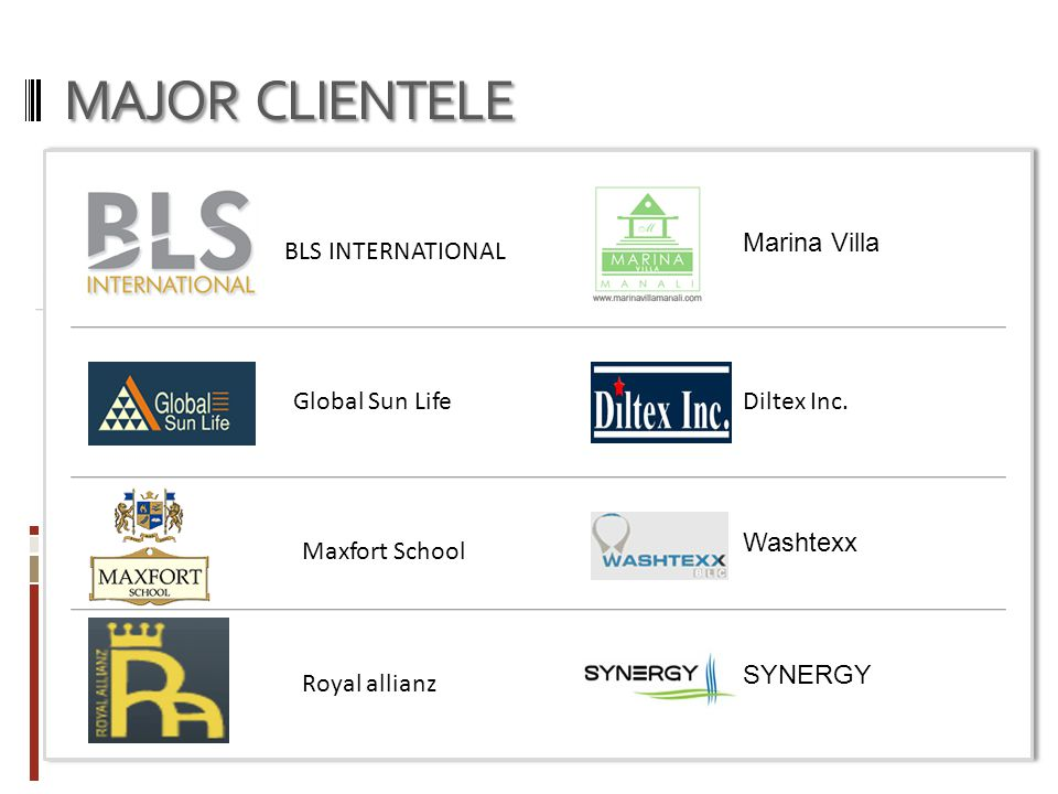 MAJOR CLIENTELE REALTWARE 9.0 BLS INTERNATIONAL Marina Villa