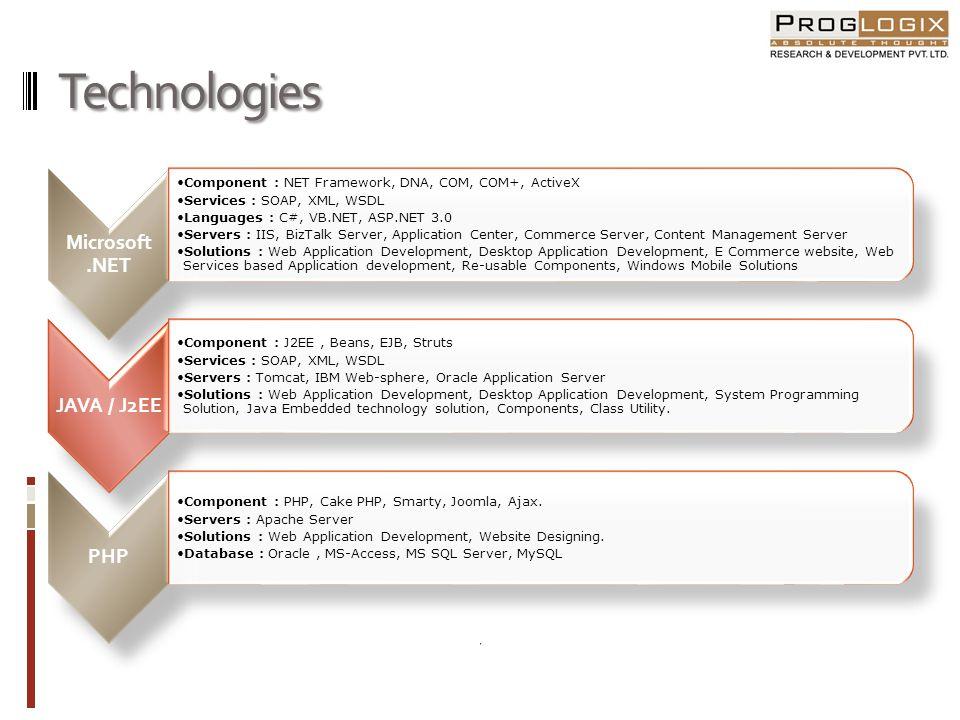 Technologies Microsoft .NET JAVA / J2EE PHP