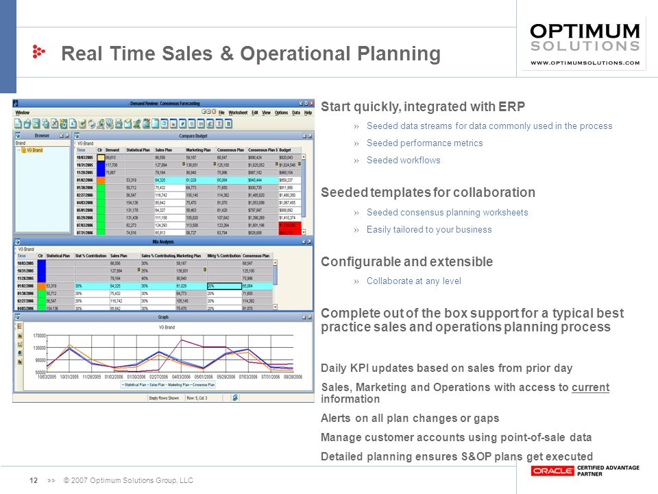 Real Time Sales & Operational Planning