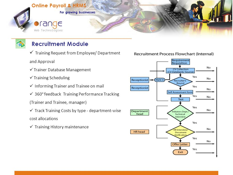 Recruitment Module Online Payroll & HRMS