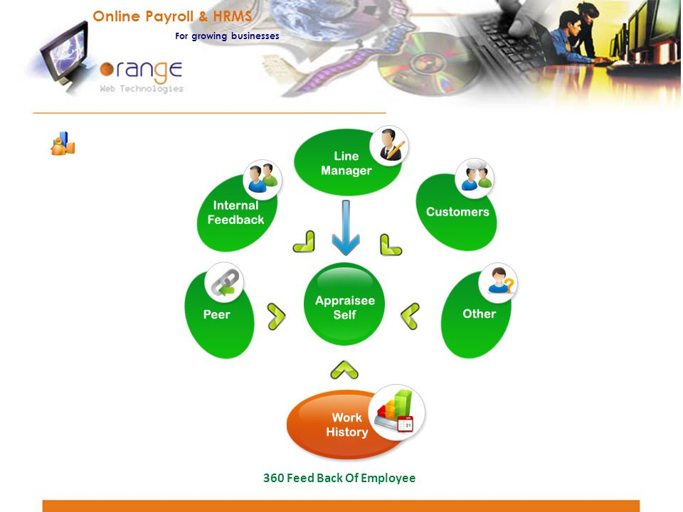 Online Payroll & HRMS For growing businesses 360 Feed Back Of Employee