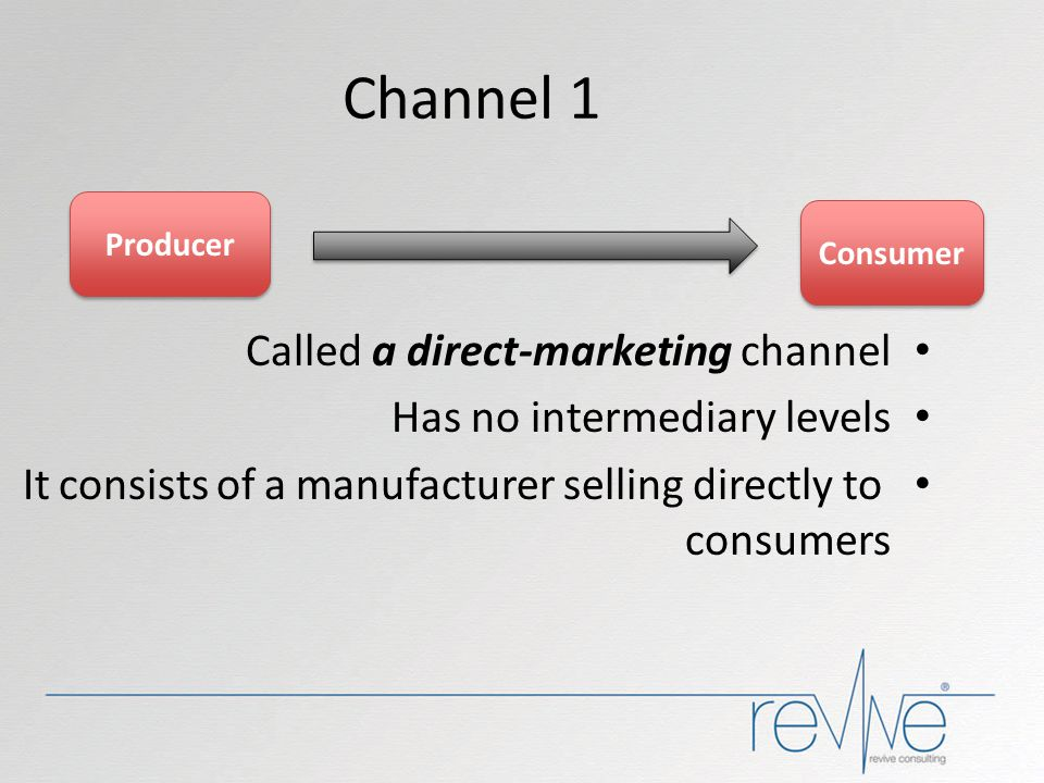 Channel 1 Called a direct-marketing channel Has no intermediary levels