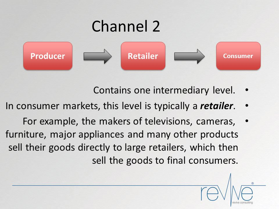 Channel 2 Contains one intermediary level.