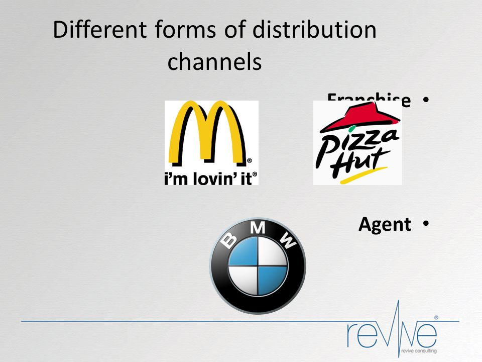 Different forms of distribution channels