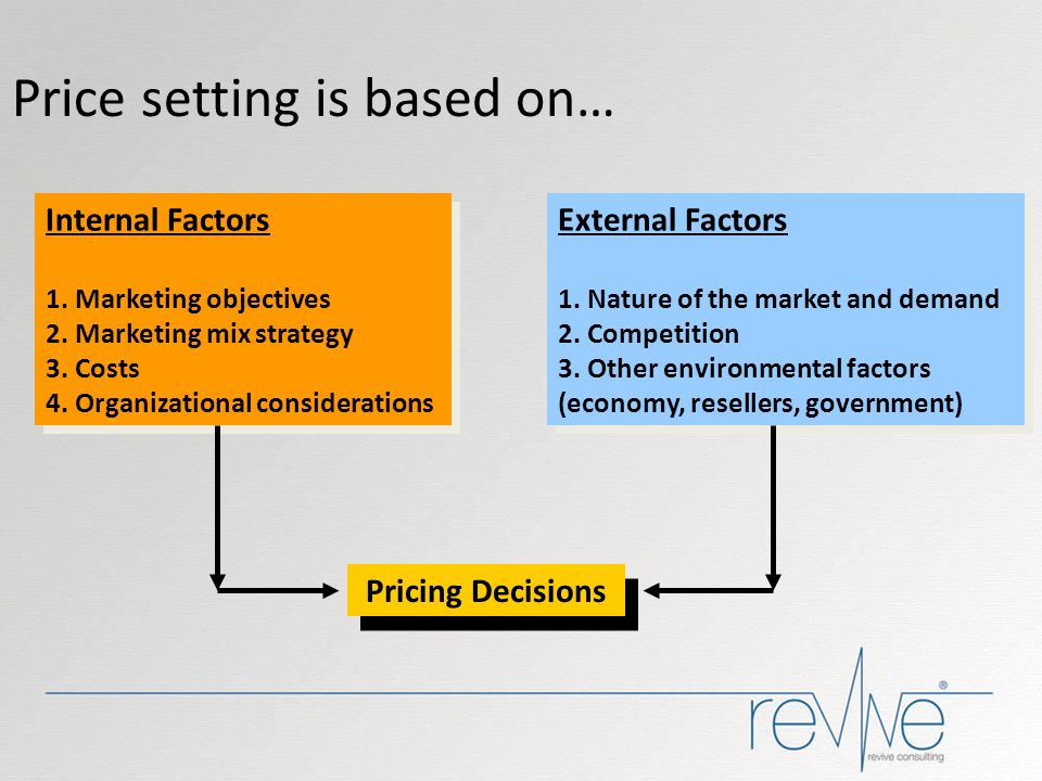 Price setting is based on…