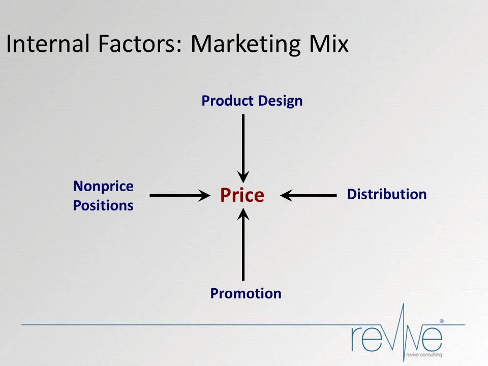 Internal Factors: Marketing Mix