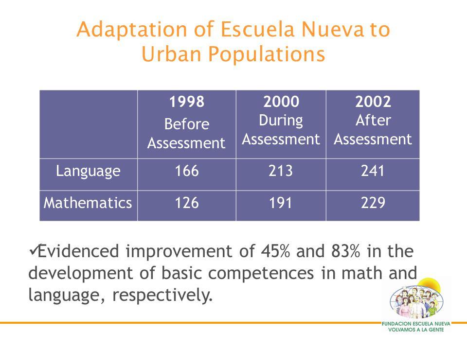 Adaptation of Escuela Nueva to Urban Populations