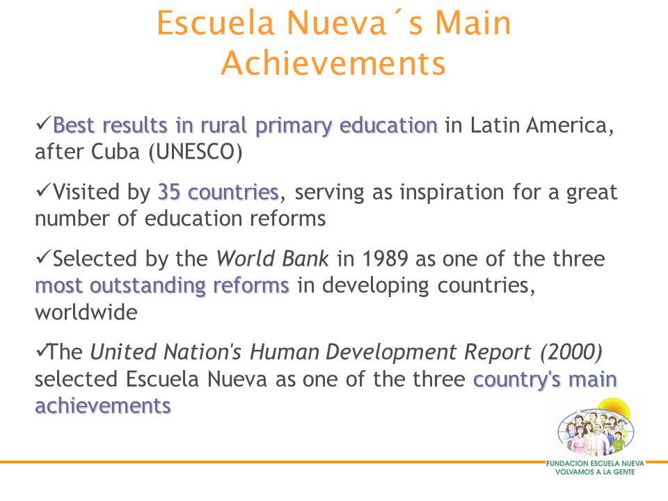 Escuela Nueva´s Main Achievements