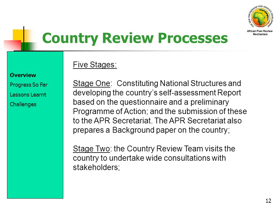 Country Review Processes