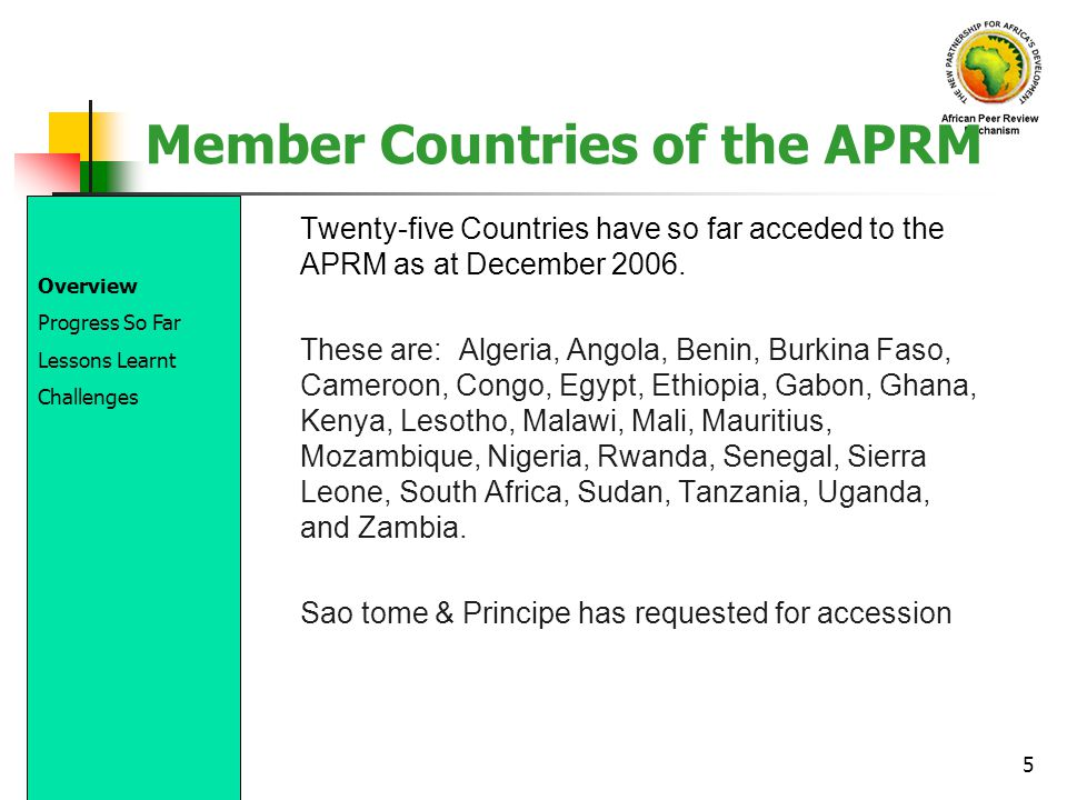 Member Countries of the APRM