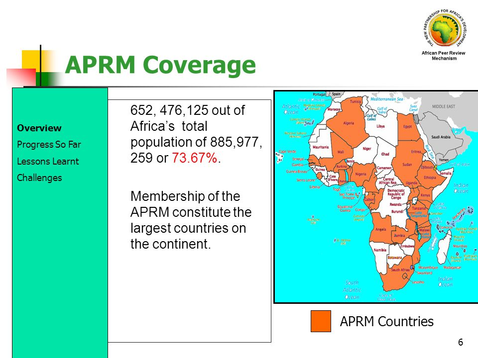 APRM Coverage 652, 476,125 out of Africa's total population of 885,977, 259 or 73.67%.
